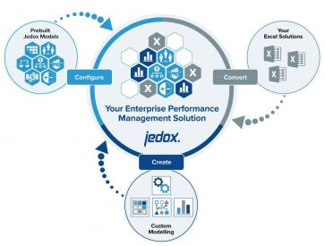 jedox-simplified-planning-and-performance-management-4